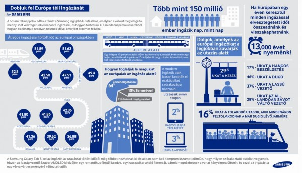 Samsung Winter Commuters Infographic Hungarian_k